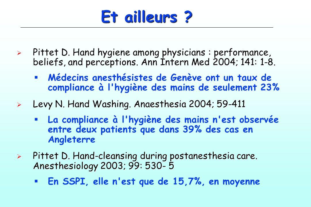 Et ailleurs Pittet D. Hand hygiene among physicians : performance, beliefs, and perceptions. Ann Intern Med 2004; 141: 1-8.
