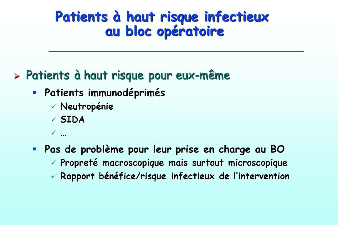 Patients à haut risque infectieux au bloc opératoire