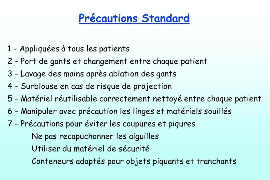 Précautions Standard 1 - Appliquées à tous les patients
