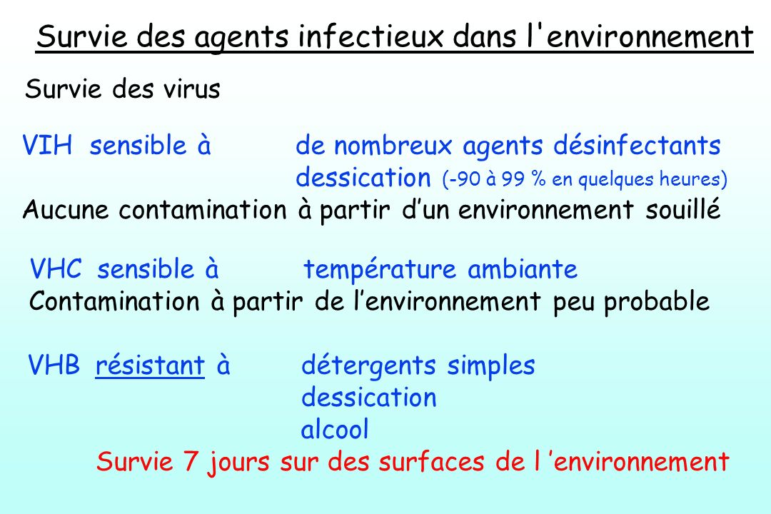 Survie des agents infectieux dans l environnement
