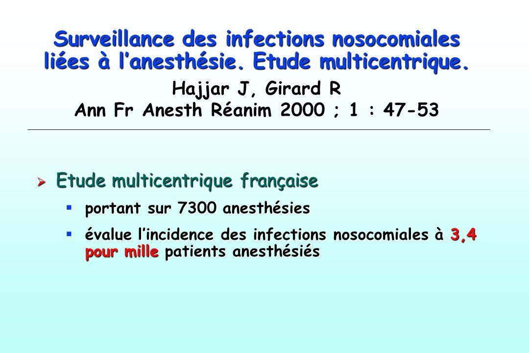Surveillance des infections nosocomiales liées à l'anesthésie