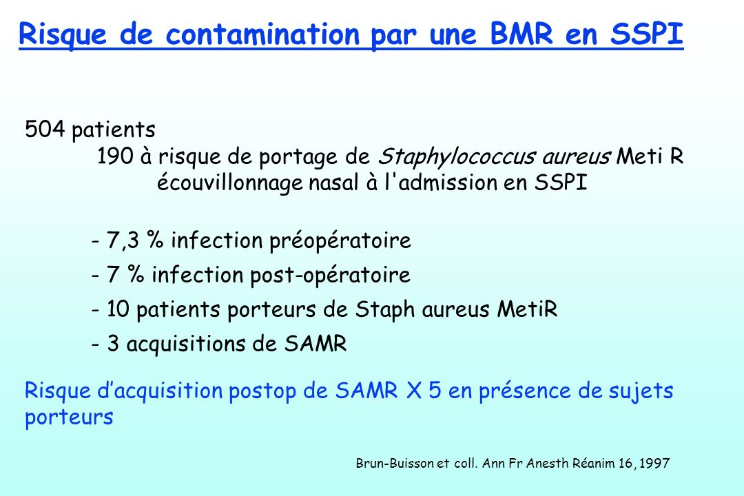 Risque de contamination par une BMR en SSPI