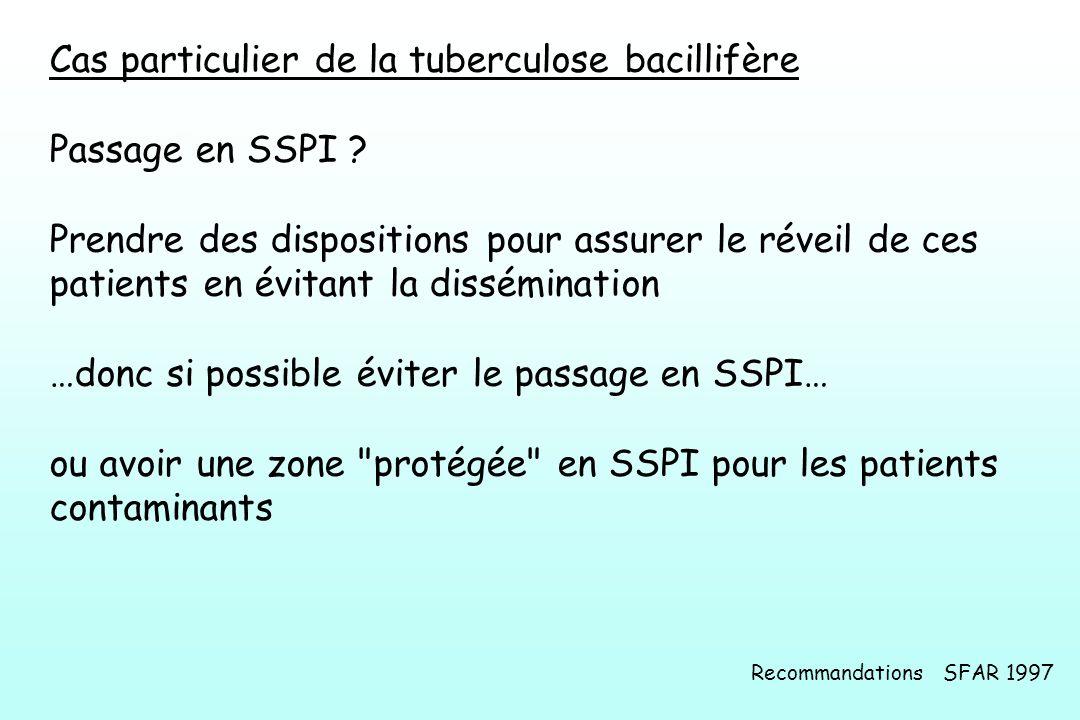 Cas particulier de la tuberculose bacillifère Passage en SSPI
