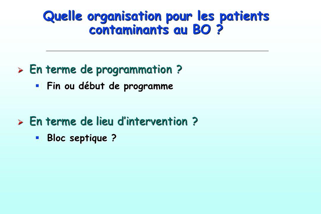 Quelle organisation pour les patients contaminants au BO