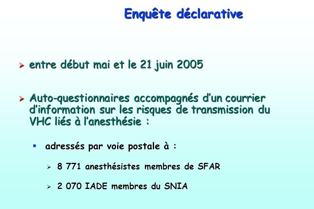 Enquête déclarative entre début mai et le 21 juin 2005
