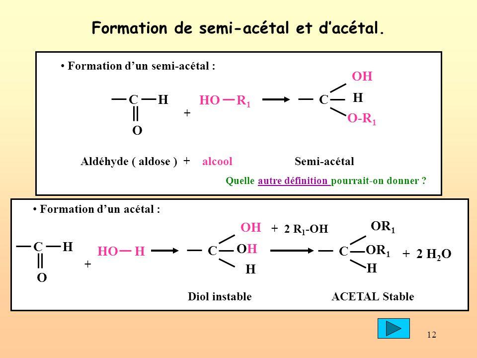 Formation de semi-acétal et d'acétal.
