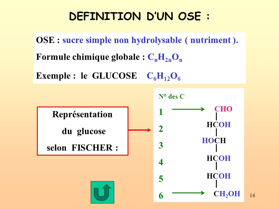 DEFINITION D'UN OSE : OSE : sucre simple non hydrolysable ( nutriment ). Formule chimique globale : CnH2nOn.
