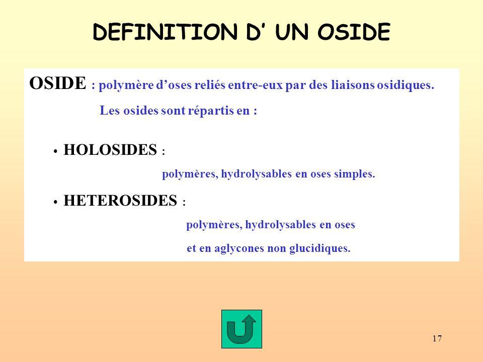 DEFINITION D' UN OSIDE OSIDE : polymère d'oses reliés entre-eux par des liaisons osidiques. Les osides sont répartis en :