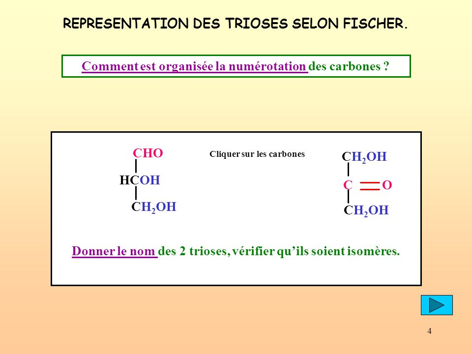 REPRESENTATION DES TRIOSES SELON FISCHER.