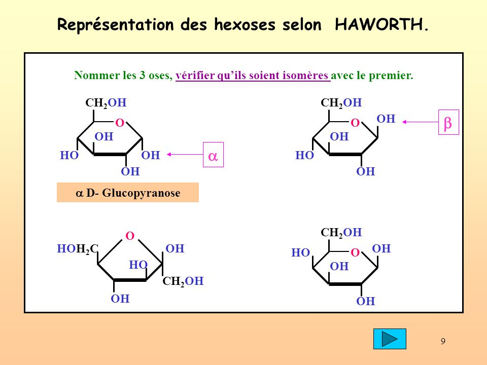 Représentation des hexoses selon HAWORTH.