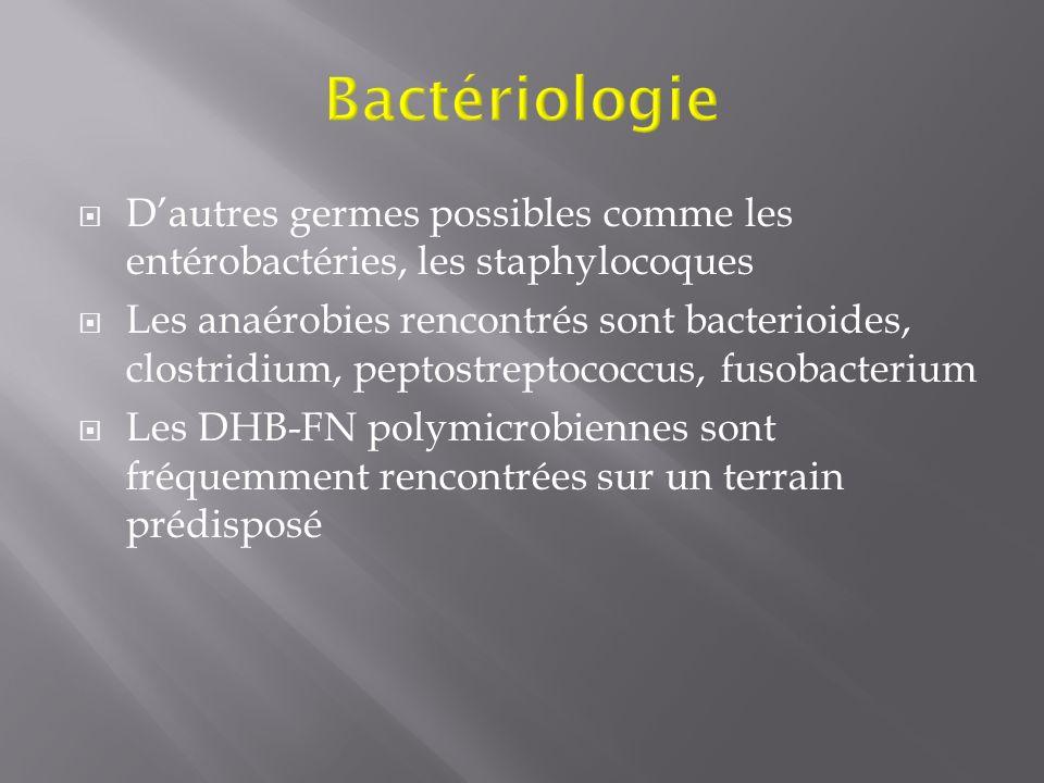 Bactériologie D'autres germes possibles comme les entérobactéries, les staphylocoques.