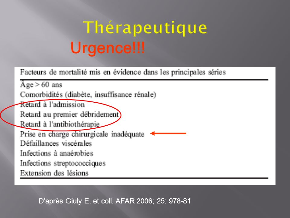Thérapeutique Urgence!!!
