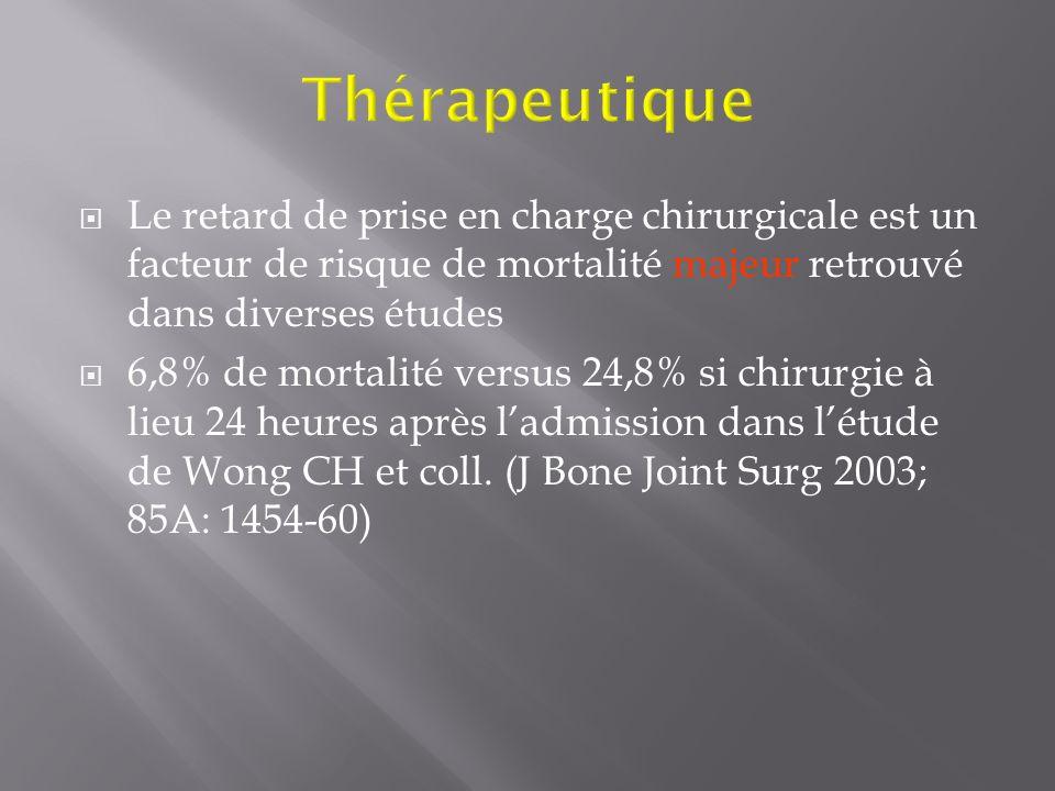 Thérapeutique Le retard de prise en charge chirurgicale est un facteur de risque de mortalité majeur retrouvé dans diverses études.