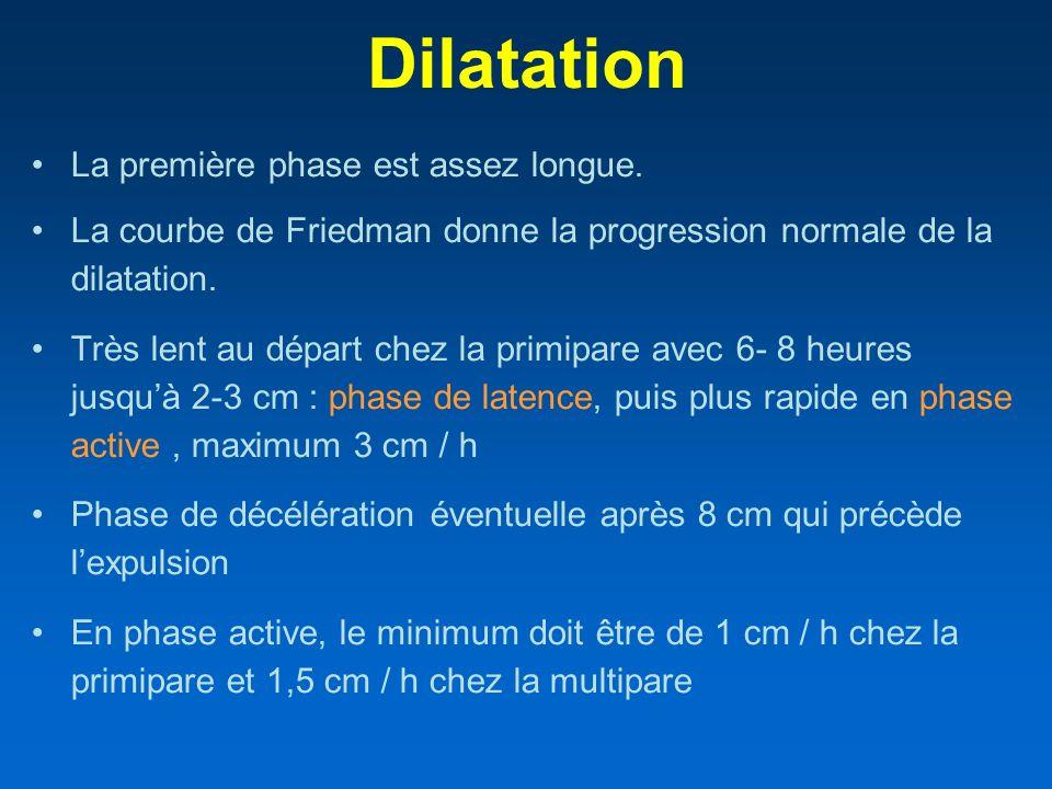 Dilatation La première phase est assez longue.