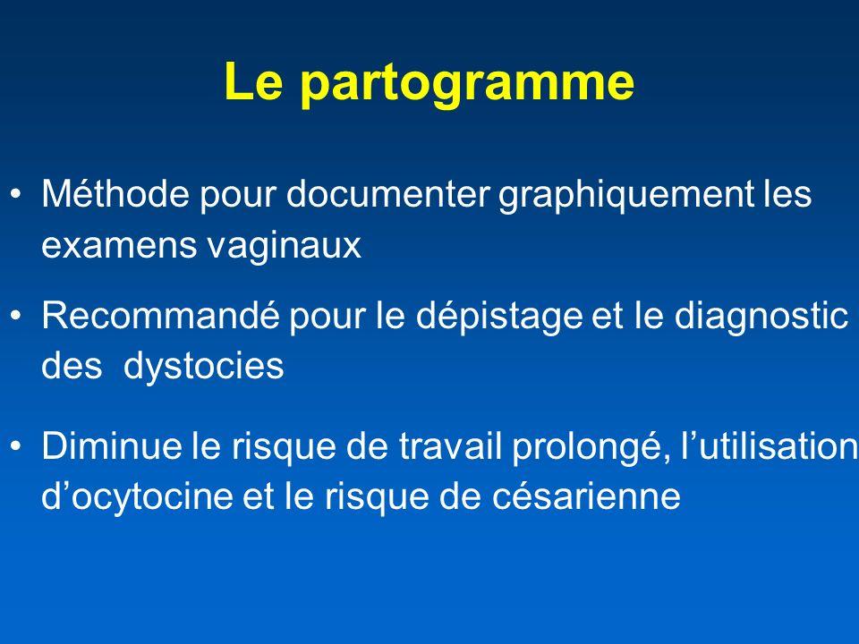 Le partogrammeMéthode pour documenter graphiquement les examens vaginaux. Recommandé pour le dépistage et le diagnostic des dystocies.