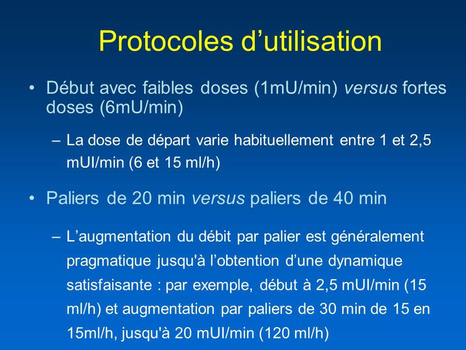 Protocoles d'utilisation