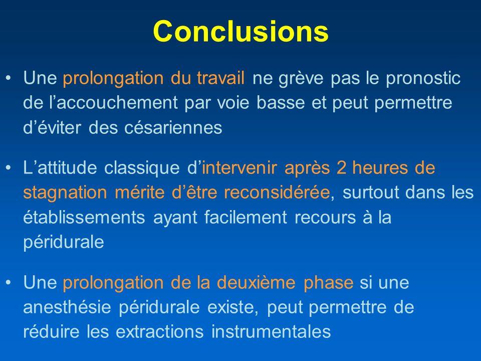 Conclusions Une prolongation du travail ne grève pas le pronostic de l'accouchement par voie basse et peut permettre d'éviter des césariennes.