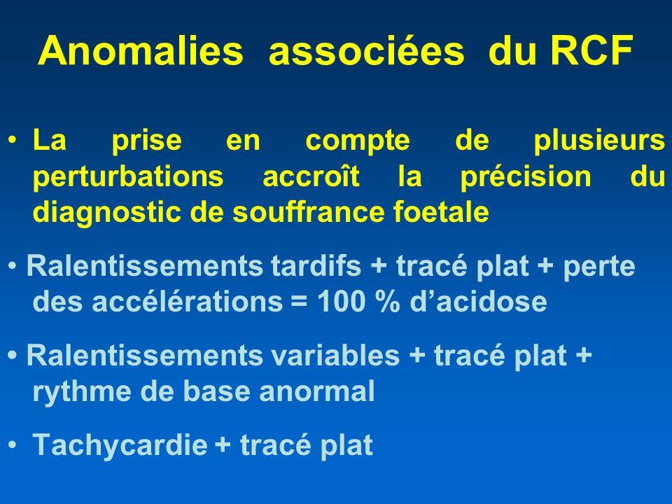Anomalies associées du RCF