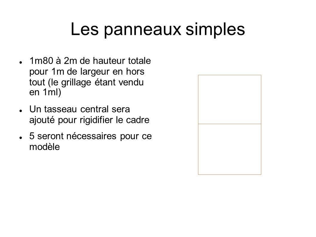 Les panneaux simples 1m80 à 2m de hauteur totale pour 1m de largeur en hors tout (le grillage étant vendu en 1ml)