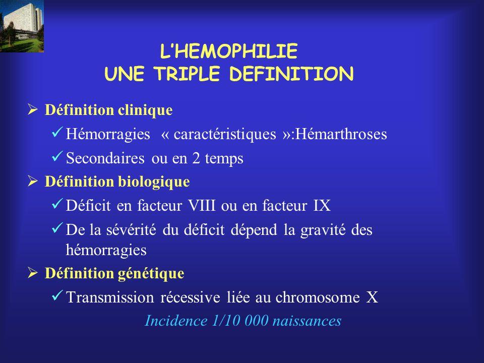 L'HEMOPHILIE UNE TRIPLE DEFINITION