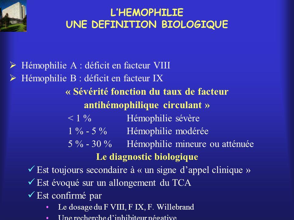 L'HEMOPHILIE UNE DEFINITION BIOLOGIQUE