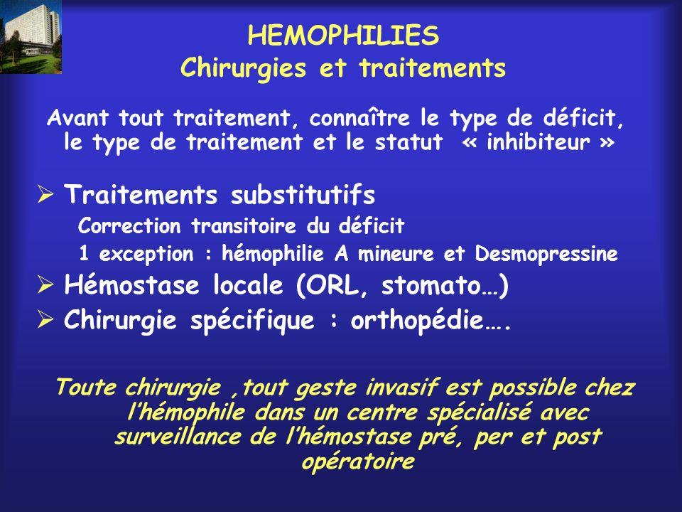 HEMOPHILIES Chirurgies et traitements