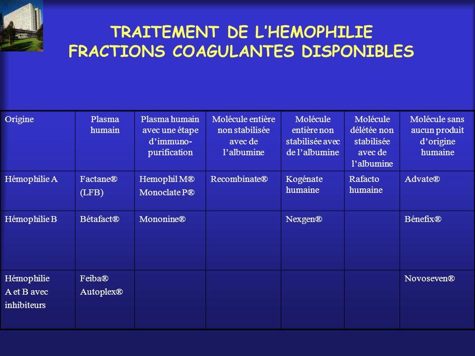 TRAITEMENT DE L'HEMOPHILIE FRACTIONS COAGULANTES DISPONIBLES