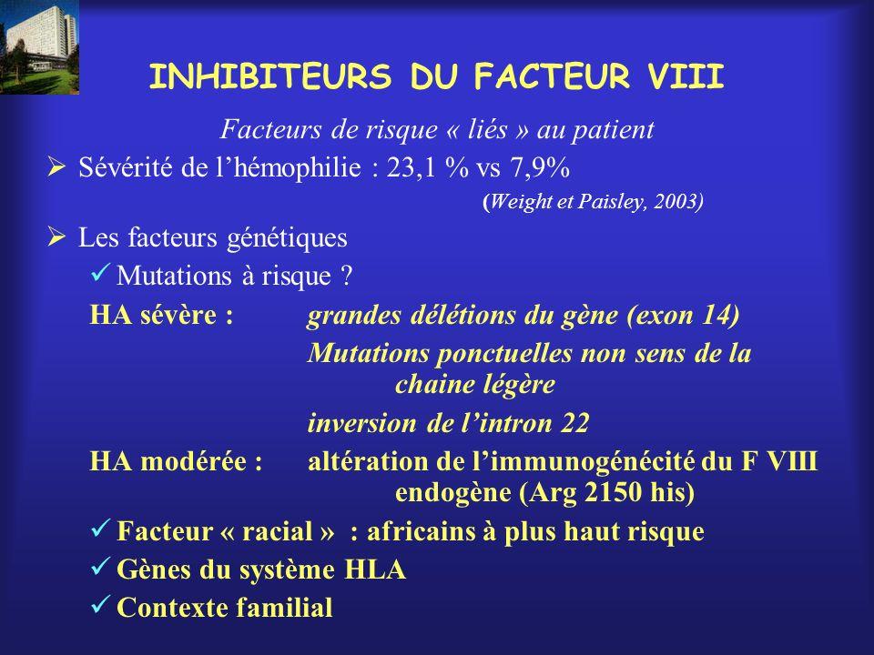 INHIBITEURS DU FACTEUR VIII