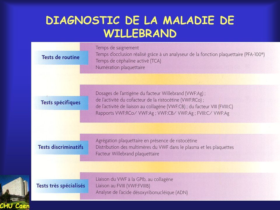 DIAGNOSTIC DE LA MALADIE DE WILLEBRAND