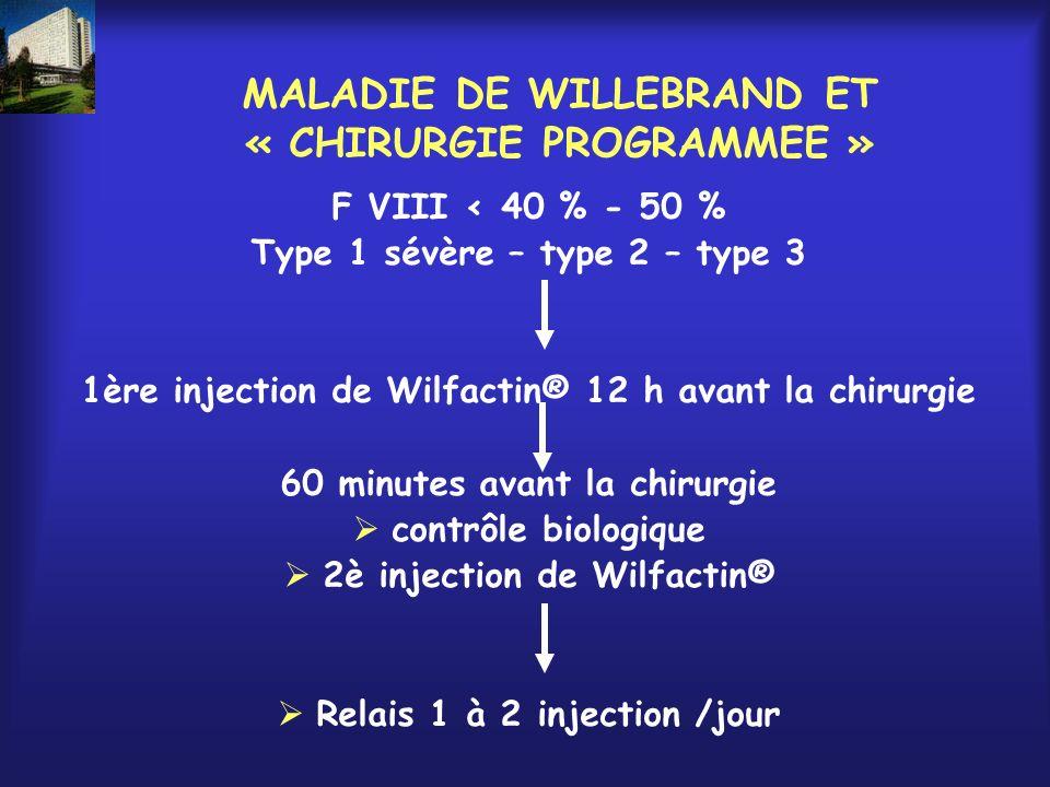 MALADIE DE WILLEBRAND ET « CHIRURGIE PROGRAMMEE »
