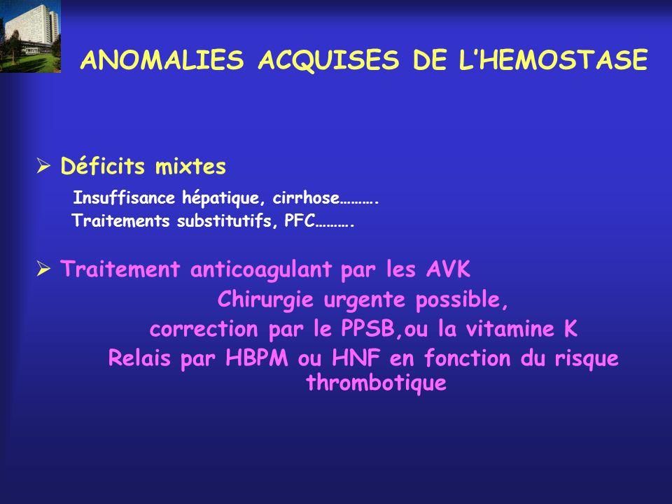 ANOMALIES ACQUISES DE L'HEMOSTASE