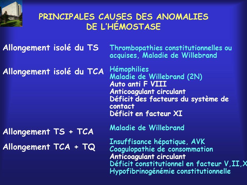 PRINCIPALES CAUSES DES ANOMALIES DE L'HÉMOSTASE
