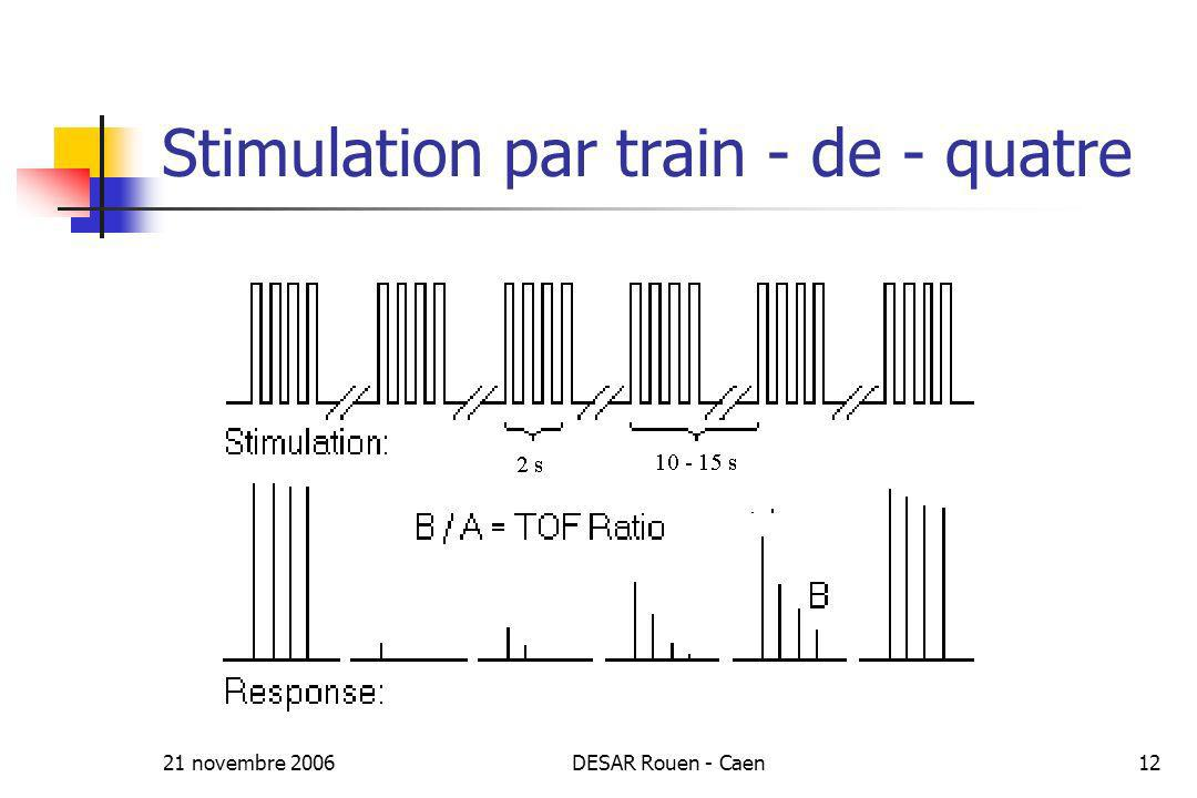 Stimulation par train - de - quatre