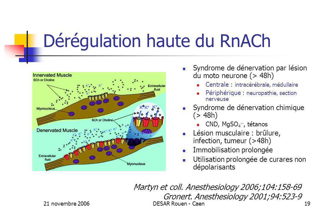 Dérégulation haute du RnACh