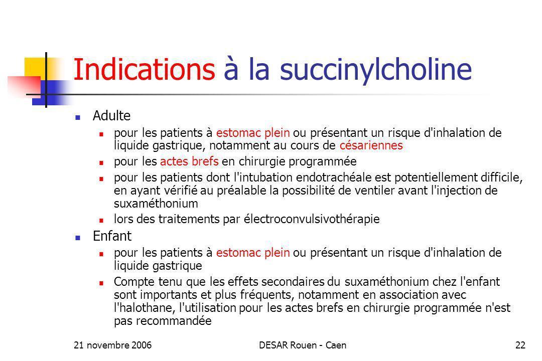 Indications à la succinylcholine