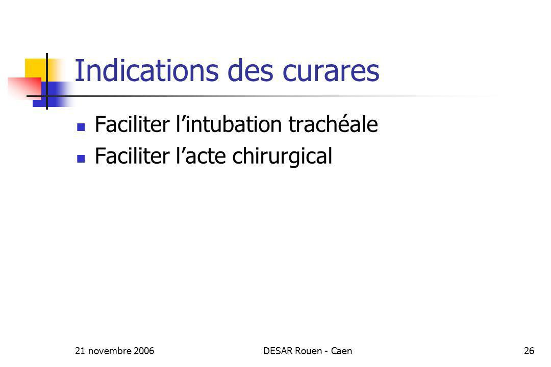 Indications des curares