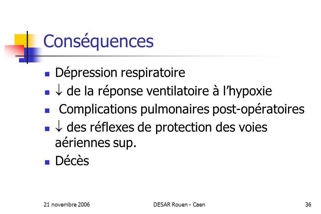 Conséquences Dépression respiratoire
