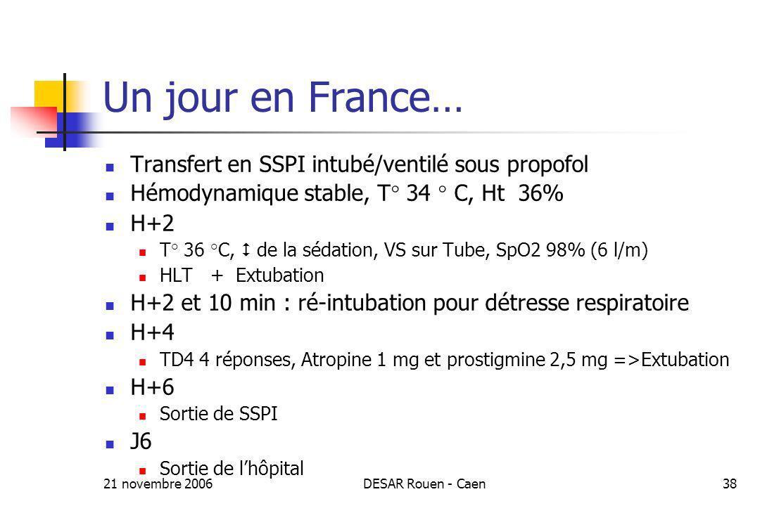 Un jour en France… Transfert en SSPI intubé/ventilé sous propofol