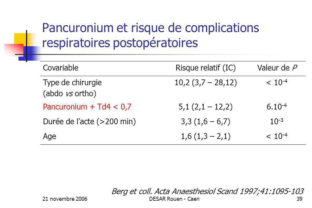 Pancuronium et risque de complications respiratoires postopératoires