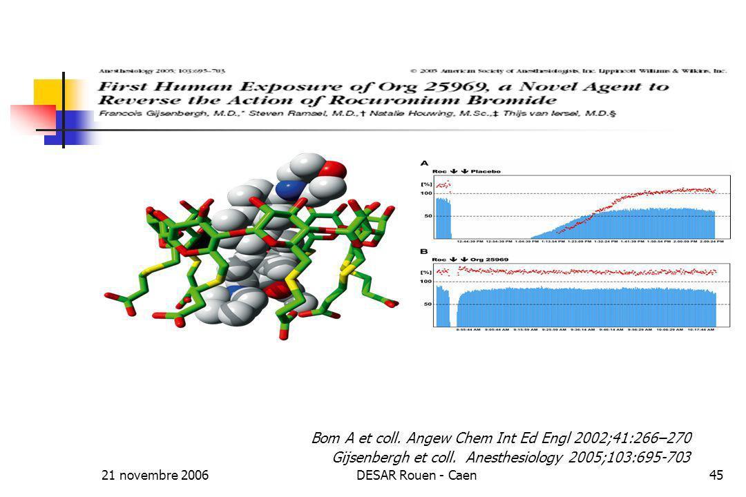 Bom A et coll. Angew Chem Int Ed Engl 2002;41:266–270