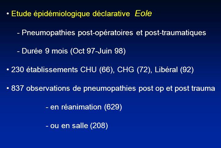 Etude épidémiologique déclarative Eole