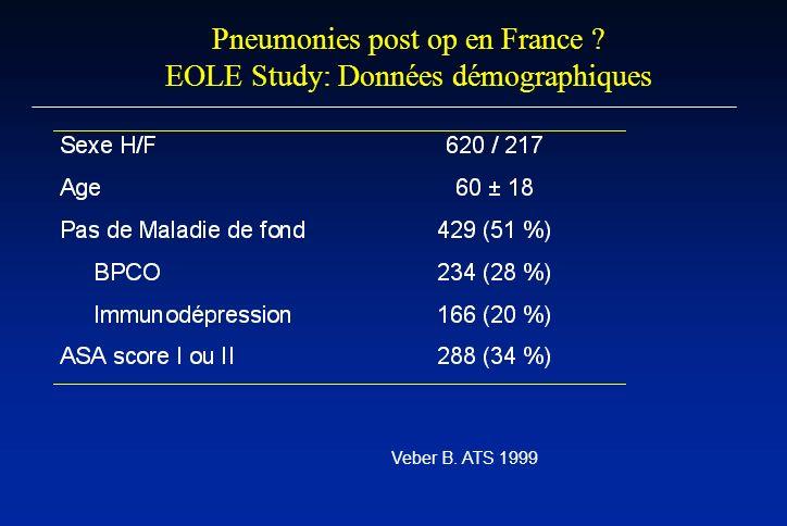 Pneumonies post op en France EOLE Study: Données démographiques