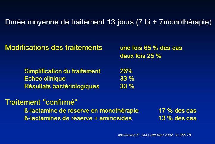 Durée moyenne de traitement 13 jours (7 bi + 7monothérapie)