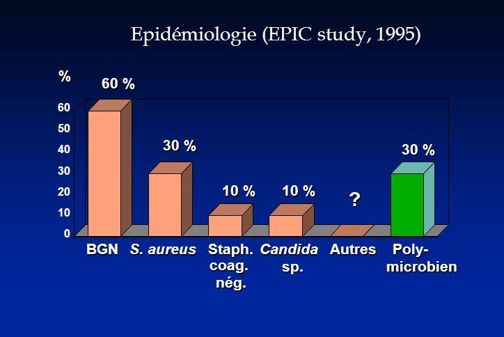 Epidémiologie (EPIC study, 1995)