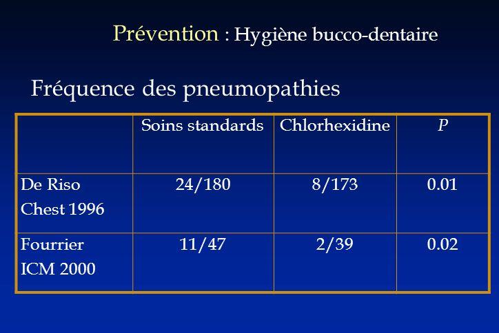 Prévention : Hygiène bucco-dentaire