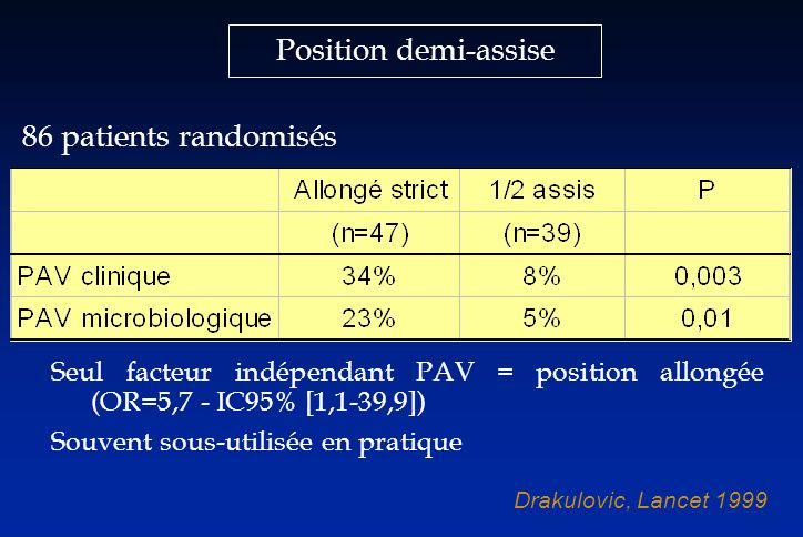 Position demi-assise 86 patients randomisés