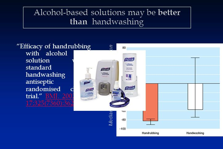 Alcohol-based solutions may be better than handwashing