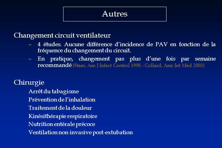 Autres Changement circuit ventilateur Chirurgie