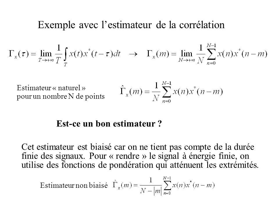 Exemple avec l'estimateur de la corrélation