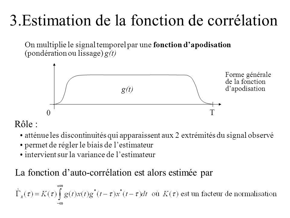 3.Estimation de la fonction de corrélation